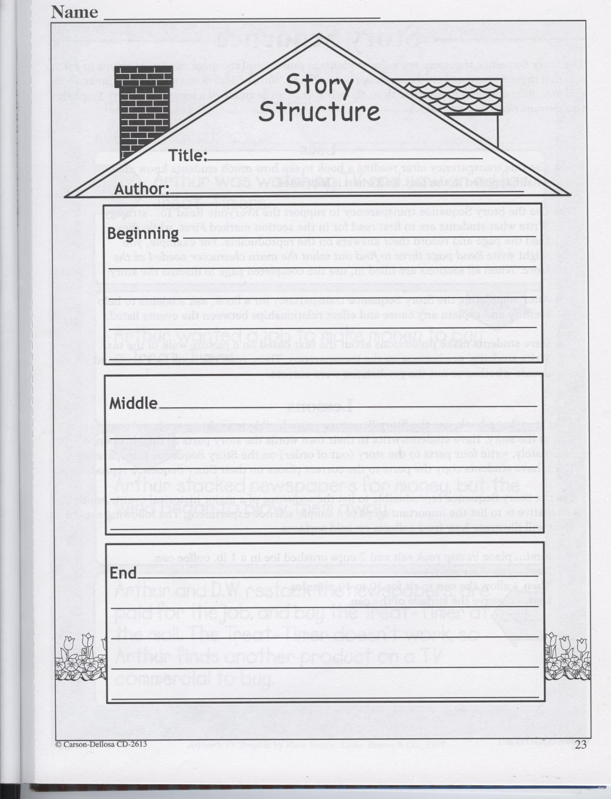Writing A Book Report Worksheet